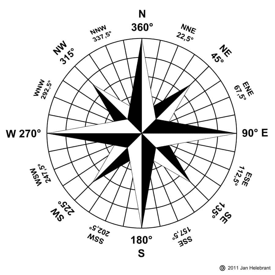 Compass with cardinal directions and degrees